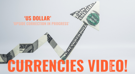 Currencies and Interest Rates Video Series | PART III/III