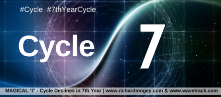 7th year cycle by WaveTrack and Richard Mogey