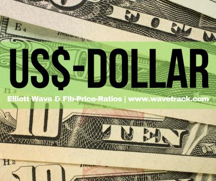 EUR/USD and US$ Dollar Index - Fibonacci-Price-Ratios
