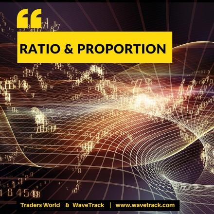 How Fibonacci Price Ratios (FPR's) Evolved