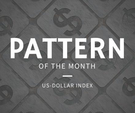 PATTERN 440x368 Elliott Wave pattern of the month (US$ Index)