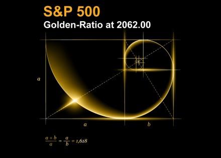 PI Golden WaveTrack 440x314 S&P 500   Golden Ratio at 2062.00