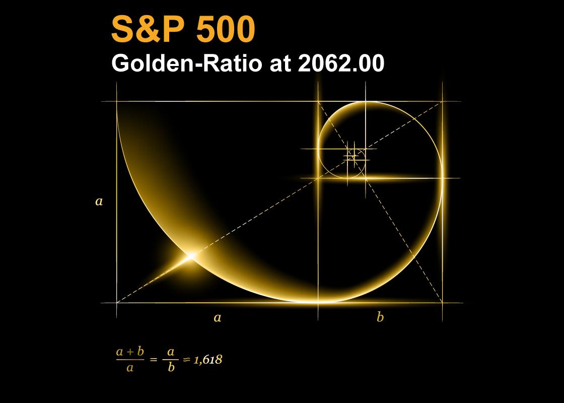 Sp 500 Golden Ratio At 206200 Wavetrack International