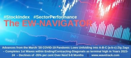 Advances from the March '20 COVID-19 Pandemic Lows Unfolding into A-B-C (a-b-c) Zig Zags – Completes 1st Waves within Ending/Contracting-Diagonals as terminal high in Years 2023-24 – 2nd Wave Corrections Unfolding Now – Declines of -35% per cent Over Next 5-8 Months